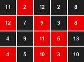 წითელი და შავი რიცხვები