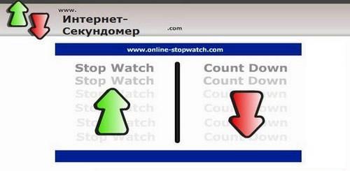 ონლაინ მაღვიძარები და წამზომები - Online-stopwatch