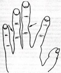 შევიწროებული თითები
