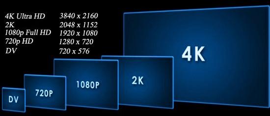 როგორ ავირჩიოთ LCD / LED ტელევიზორი - ეკრანის გაფართოების პარამეტრები