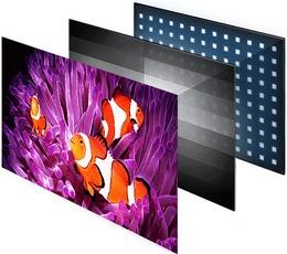 როგორ ავირჩიოთ LCD / LED ტელევიზორი - კონტრასტულობა / სიკაშკაშე